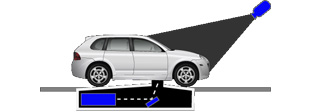 Under Vehicle Imaging & Video Screening System